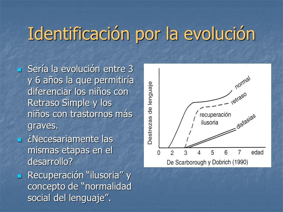 Identificación por la evolución Sería la evolución entre 3 y 6 años la que permitiría diferenciar los niños con Retraso Simple y los niños con trastor
