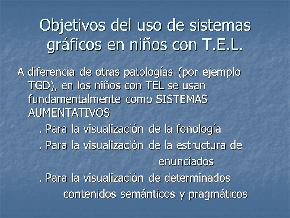 Objetivos del uso de sistemas gráficos en niños con T.E.L. A diferencia de otras patologías (por ejemplo TGD), en los niños con TEL se usan fundamenta