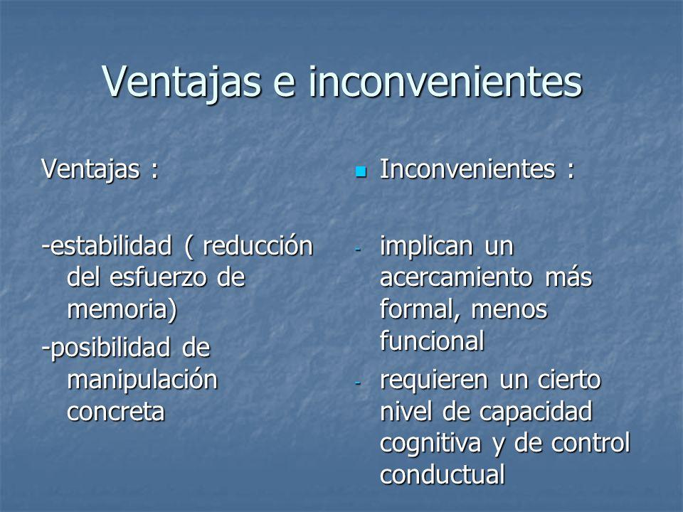 Ventajas e inconvenientes Ventajas : -estabilidad ( reducción del esfuerzo de memoria) -posibilidad de manipulación concreta Inconvenientes : Inconven