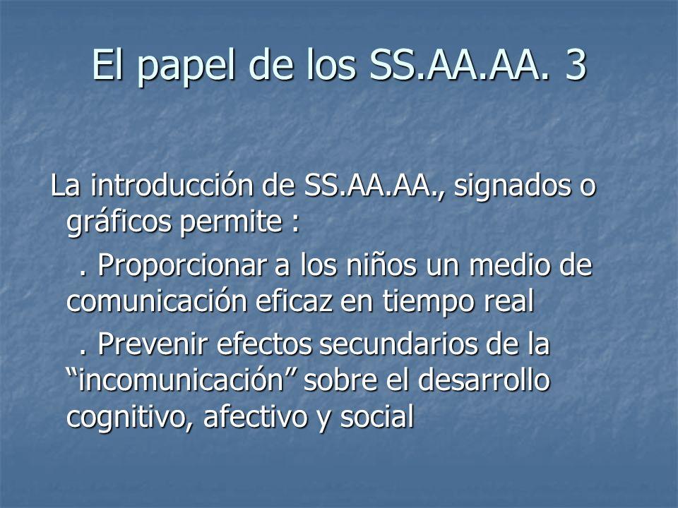 El papel de los SS.AA.AA. 3 La introducción de SS.AA.AA., signados o gráficos permite : La introducción de SS.AA.AA., signados o gráficos permite :. P