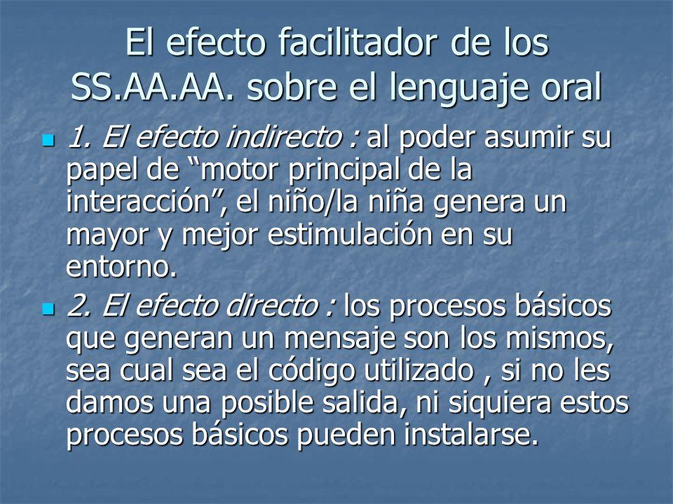 El efecto facilitador de los SS.AA.AA. sobre el lenguaje oral 1. El efecto indirecto : al poder asumir su papel de motor principal de la interacción,