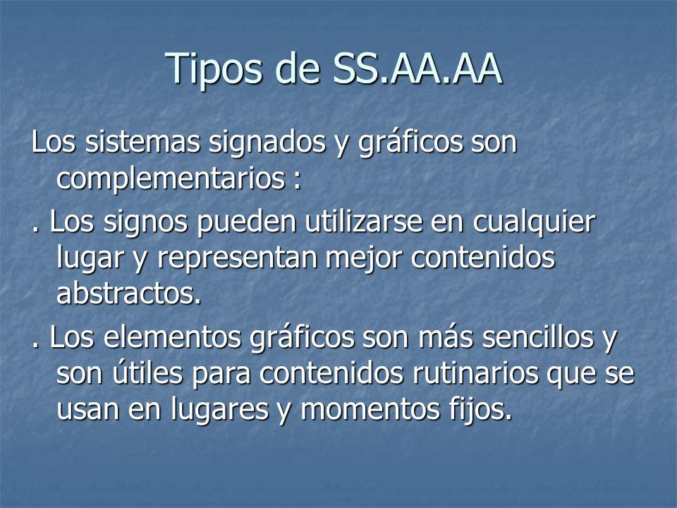Tipos de SS.AA.AA Los sistemas signados y gráficos son complementarios :. Los signos pueden utilizarse en cualquier lugar y representan mejor contenid