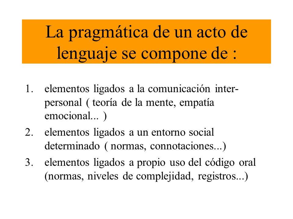 ¿especificidad.Los primeros elementos están relacionados con el desarrollo emocional ( ver TGD).