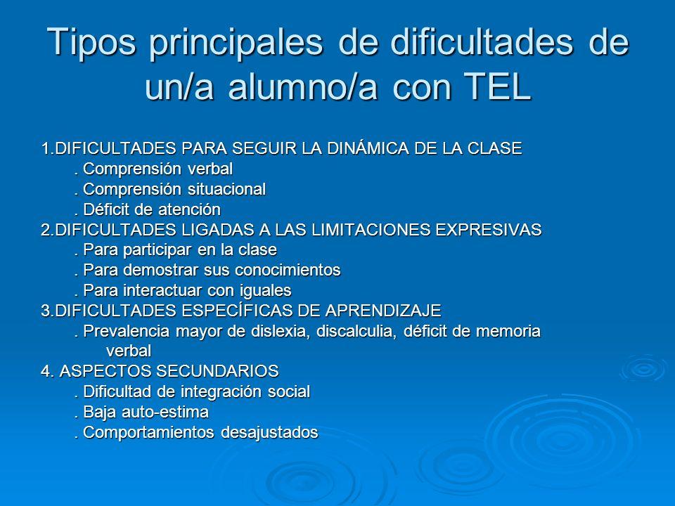 Tipos principales de dificultades de un/a alumno/a con TEL 1.DIFICULTADES PARA SEGUIR LA DINÁMICA DE LA CLASE. Comprensión verbal. Comprensión verbal.
