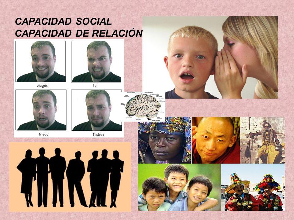 CAPACIDAD SOCIAL CAPACIDAD DE RELACIÓN