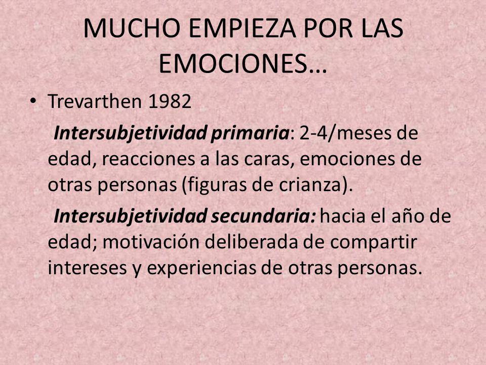 MUCHO EMPIEZA POR LAS EMOCIONES… Trevarthen 1982 Intersubjetividad primaria: 2-4/meses de edad, reacciones a las caras, emociones de otras personas (figuras de crianza).