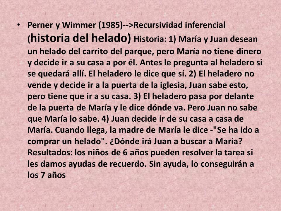 Perner y Wimmer (1985)-->Recursividad inferencial ( historia del helado) Historia: 1) María y Juan desean un helado del carrito del parque, pero María