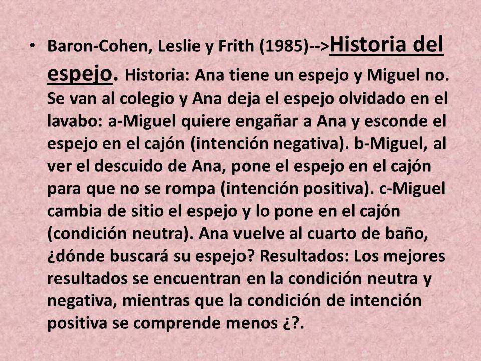 Baron-Cohen, Leslie y Frith (1985)--> Historia del espejo. Historia: Ana tiene un espejo y Miguel no. Se van al colegio y Ana deja el espejo olvidado