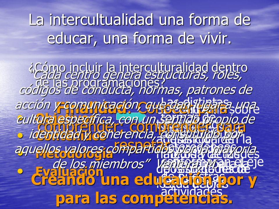 La intercultualidad una forma de educar, una forma de vivir. ¿Cómo incluir la interculturalidad dentro de las programaciones? ¿Cómo incluir la intercu