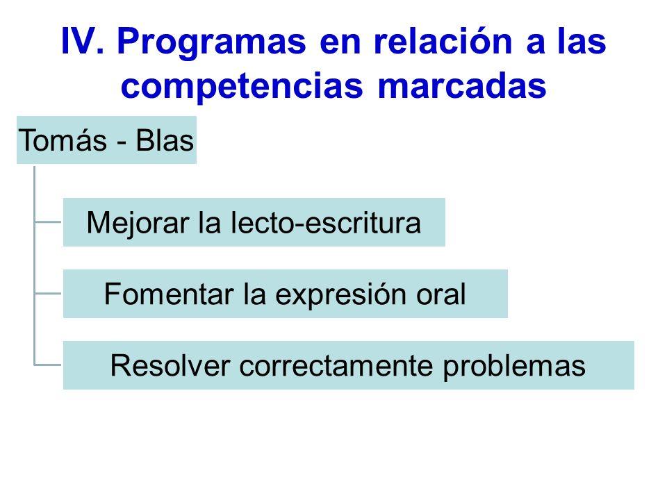 IV. Programas en relación a las competencias marcadas Tomás - Blas Mejorar la lecto-escritura Fomentar la expresión oral Resolver correctamente proble