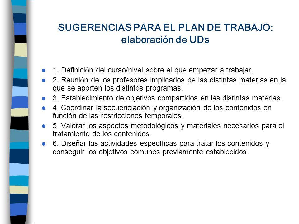 SUGERENCIAS PARA EL PLAN DE TRABAJO: elaboración de UDs 1.