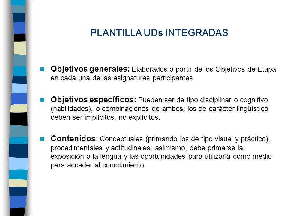 PLANTILLA UDs INTEGRADAS Objetivos generales: Elaborados a partir de los Objetivos de Etapa en cada una de las asignaturas participantes.