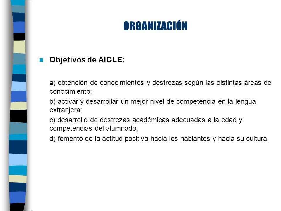 ACTUACIÓN METODOLÓGICA Profesorado de áreas lingüísticas Dar prioridad a las actividades de fluidez.
