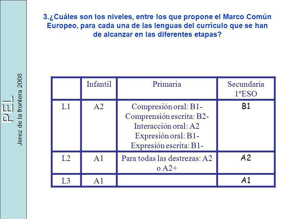 PEL Jerez de la frontera 2008 3.¿Cuáles son los niveles, entre los que propone el Marco Común Europeo, para cada una de las lenguas del currículo que se han de alcanzar en las diferentes etapas.