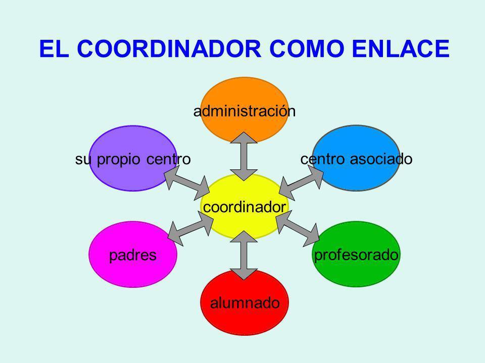EL COORDINADOR COMO ENLACE