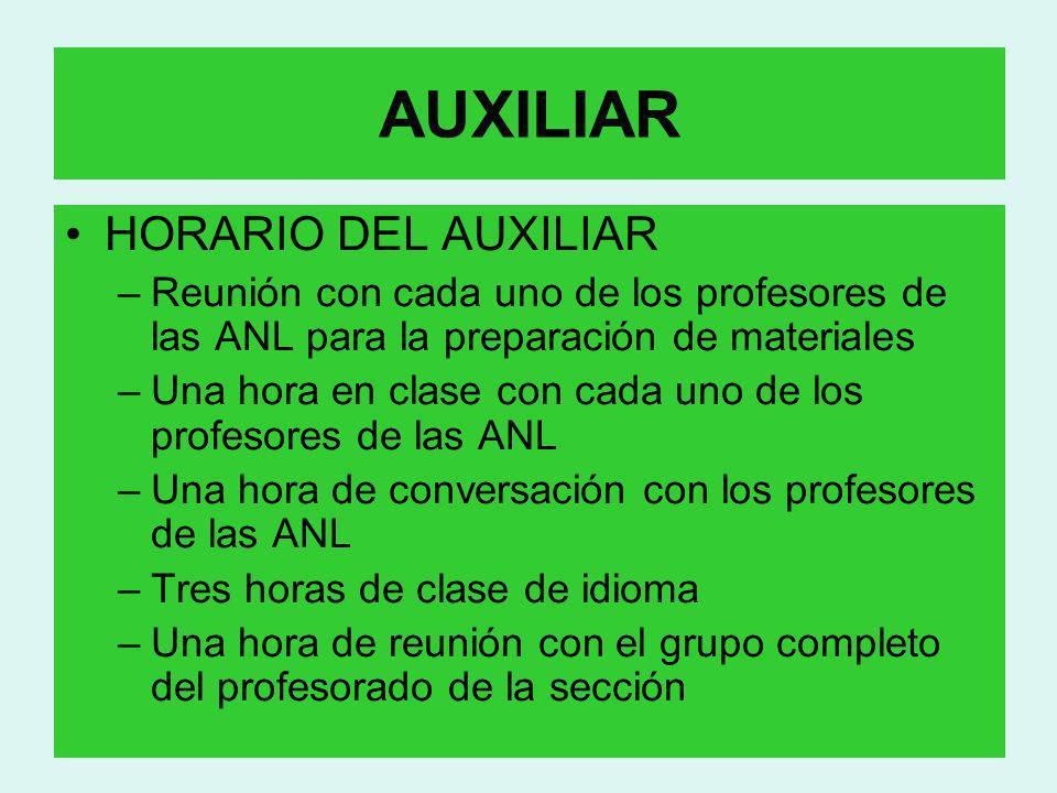 AUXILIAR HORARIO DEL AUXILIAR –Reunión con cada uno de los profesores de las ANL para la preparación de materiales –Una hora en clase con cada uno de
