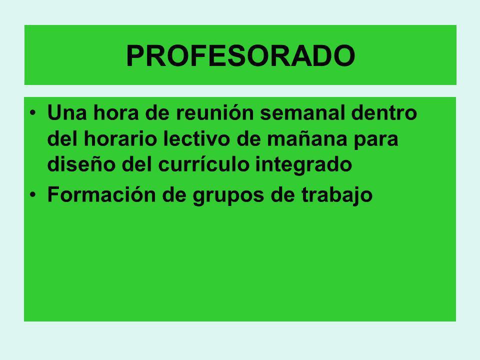 PROFESORADO Una hora de reunión semanal dentro del horario lectivo de mañana para diseño del currículo integrado Formación de grupos de trabajo