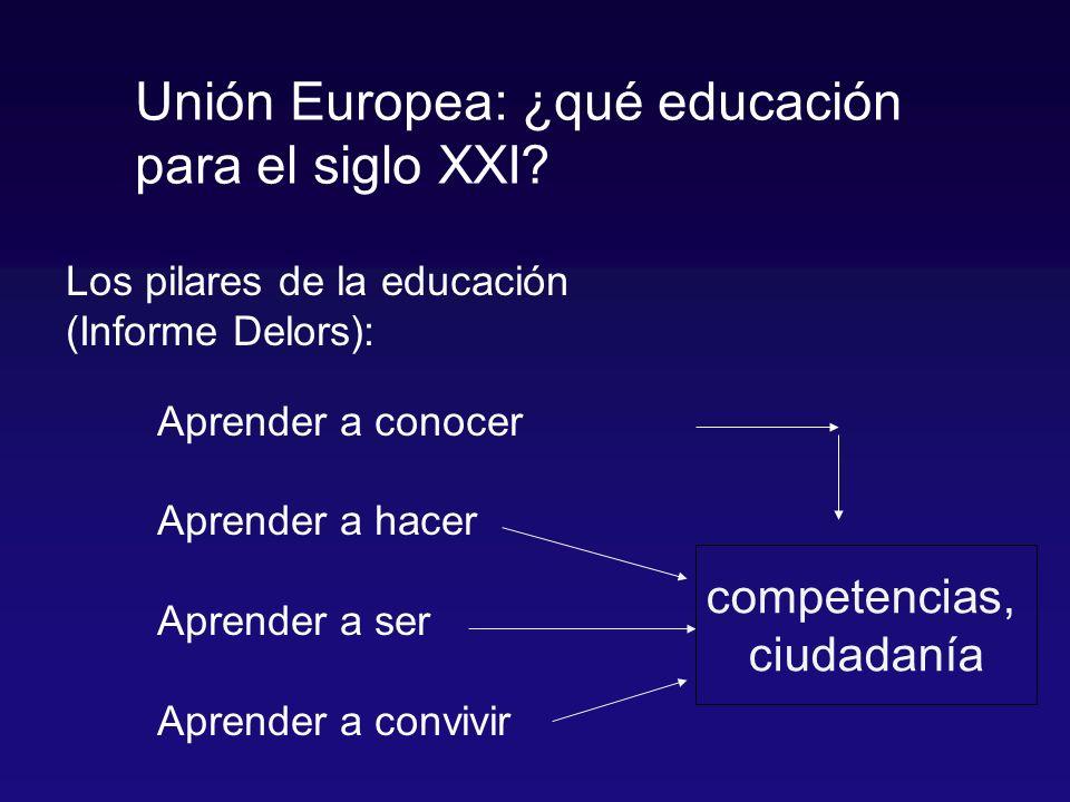 Los pilares de la educación (Informe Delors): Aprender a conocer Aprender a hacer Aprender a ser Aprender a convivir Unión Europea: ¿qué educación para el siglo XXI.