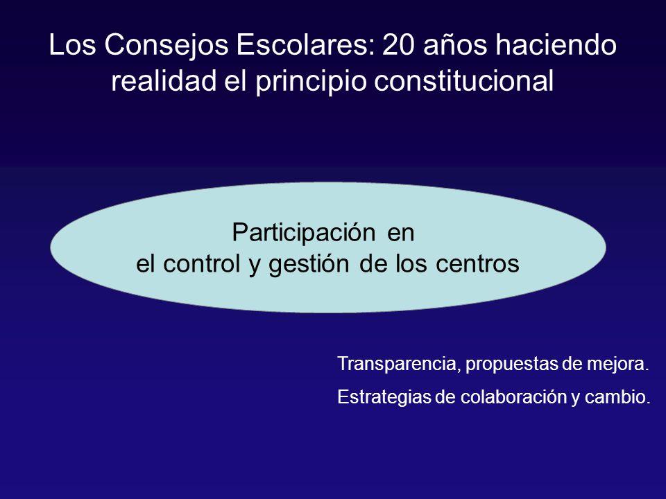 Los Consejos Escolares: 20 años haciendo realidad el principio constitucional Participación en el control y gestión de los centros Transparencia, propuestas de mejora.