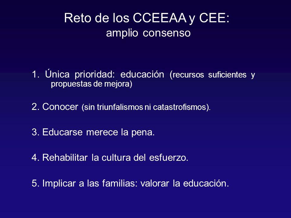 1. Única prioridad: educación ( recursos suficientes y propuestas de mejora) 2.