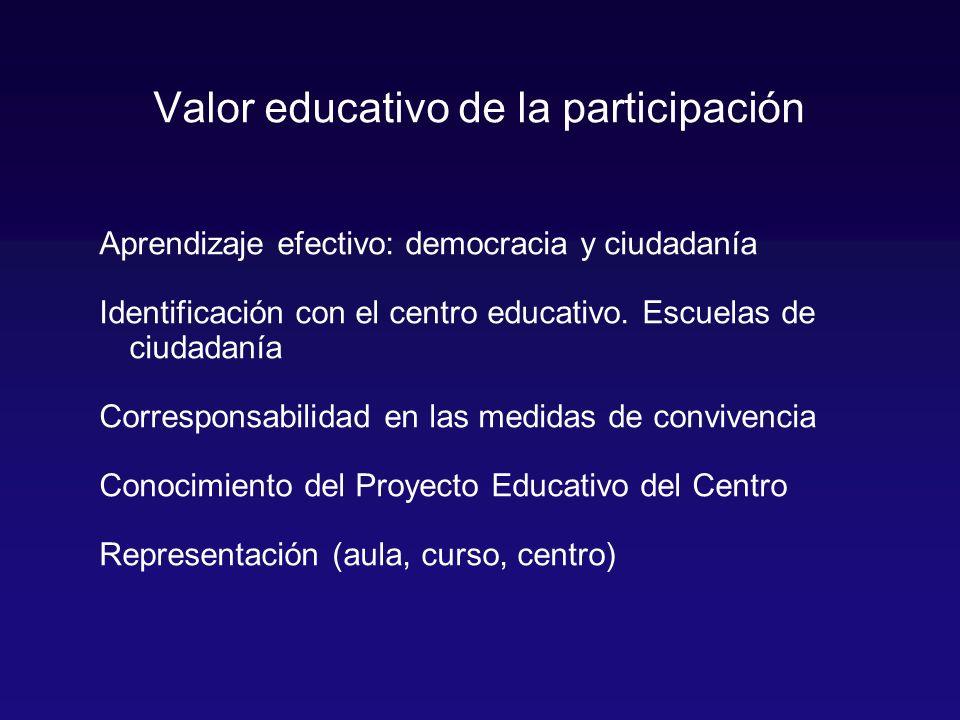 Aprendizaje efectivo: democracia y ciudadanía Identificación con el centro educativo.