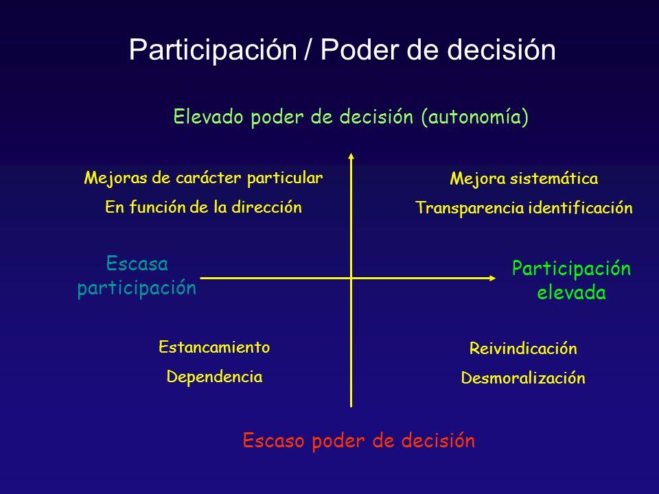 Pedagógica: Proyectos educativos, Medidas de refuerzo y apoyo.