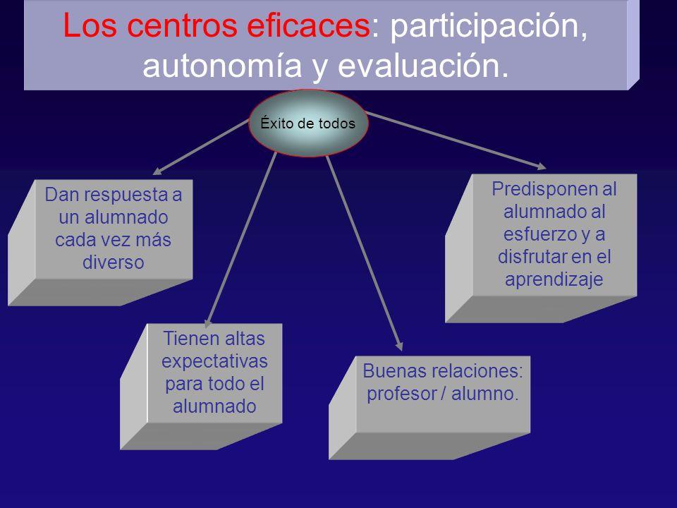 Los centros eficaces: participación, autonomía y evaluación.