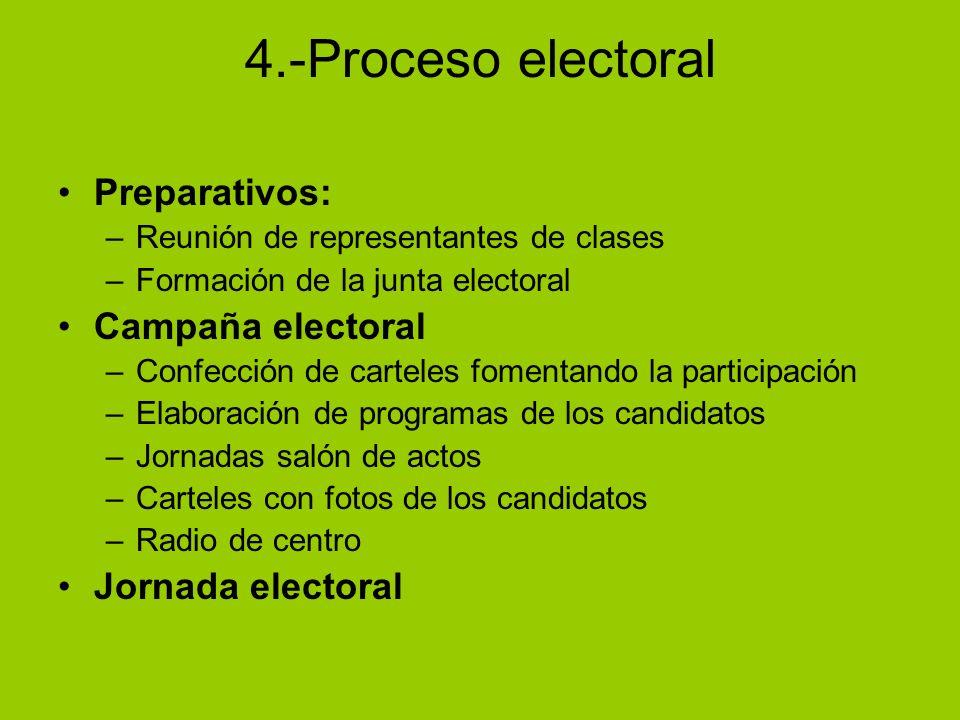 4.-Proceso electoral Preparativos: –Reunión de representantes de clases –Formación de la junta electoral Campaña electoral –Confección de carteles fom