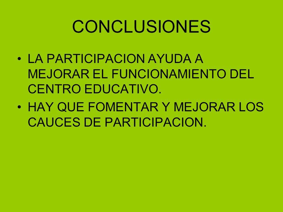 CONCLUSIONES LA PARTICIPACION AYUDA A MEJORAR EL FUNCIONAMIENTO DEL CENTRO EDUCATIVO. HAY QUE FOMENTAR Y MEJORAR LOS CAUCES DE PARTICIPACION.