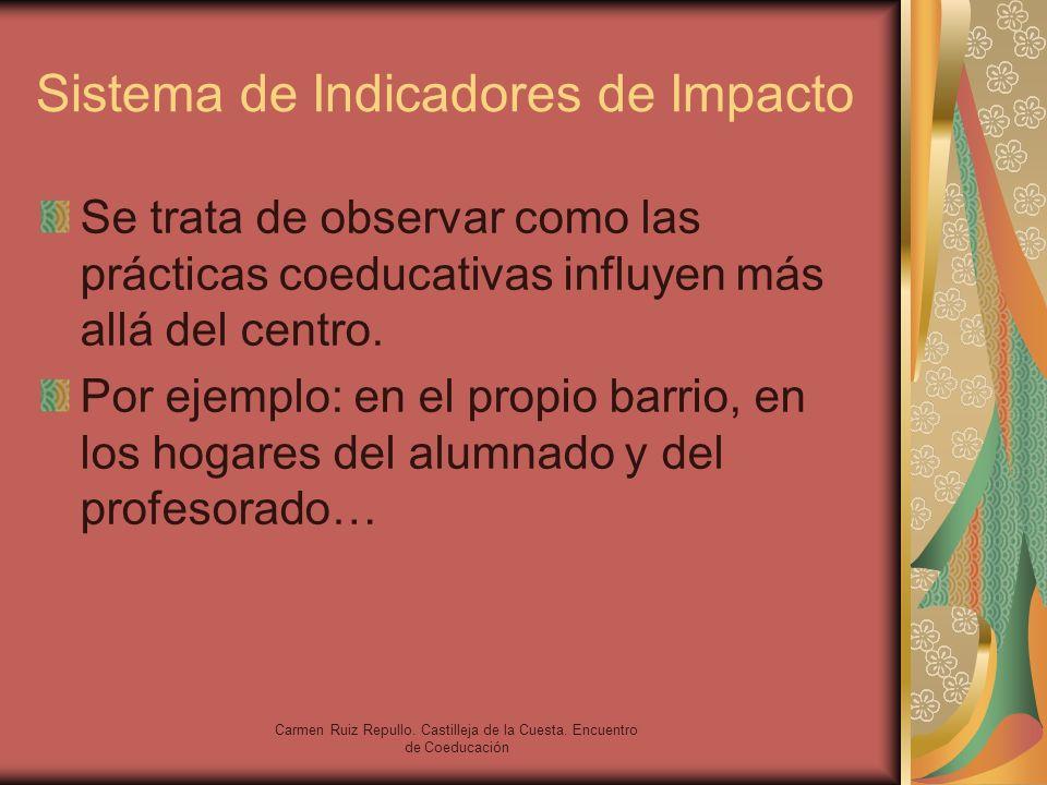 Carmen Ruiz Repullo. Castilleja de la Cuesta. Encuentro de Coeducación Sistema de Indicadores de Impacto Se trata de observar como las prácticas coedu