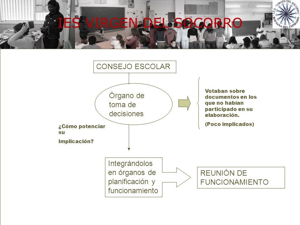 Política de la compañía REUNIÓN DE FUNCIONAMIENTO: Se realiza semanalmente: Lunes a las 9:30 horas.