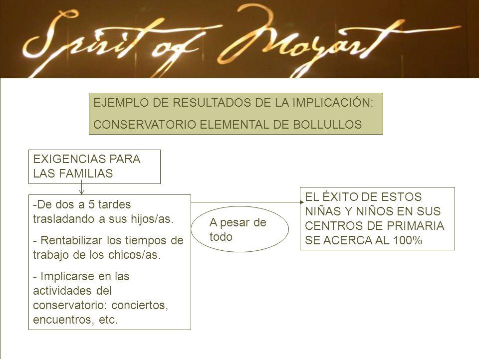 ¿CÓMO TRABAJA EL AMPA DEL CONSERVATORIO.BÚSQUEDA CONSTANTE DE RECURSOS EXTERNOS: ILMO.