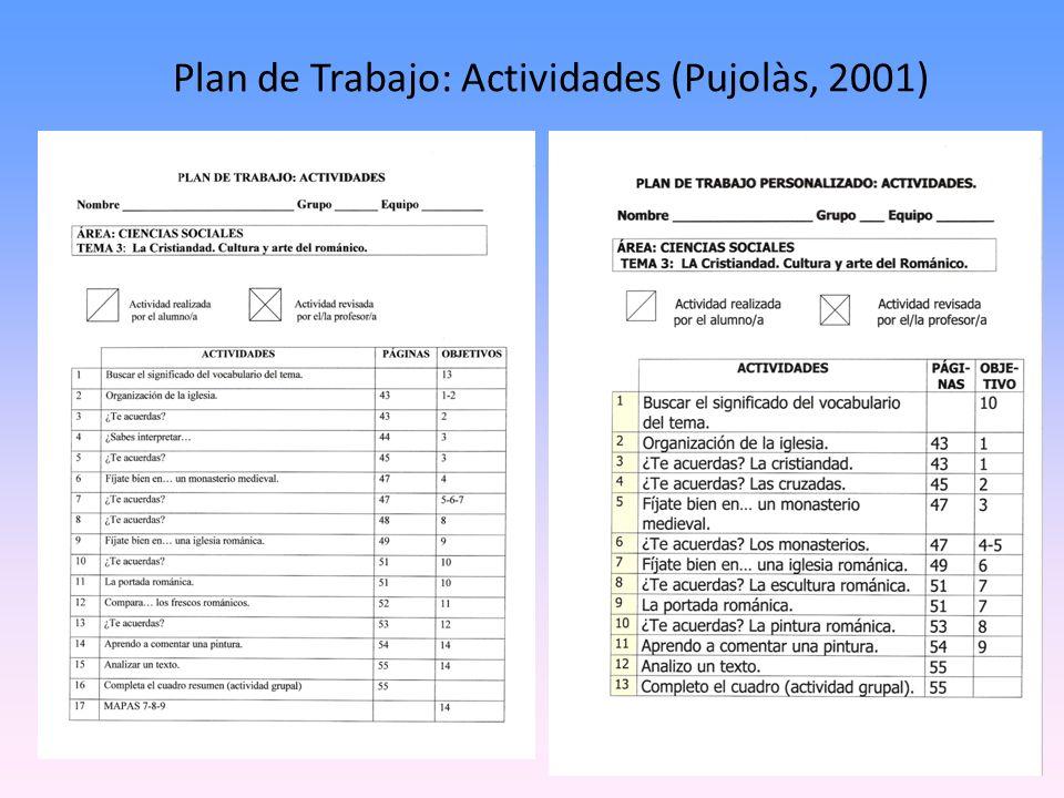 Adaptación de actividades 1.