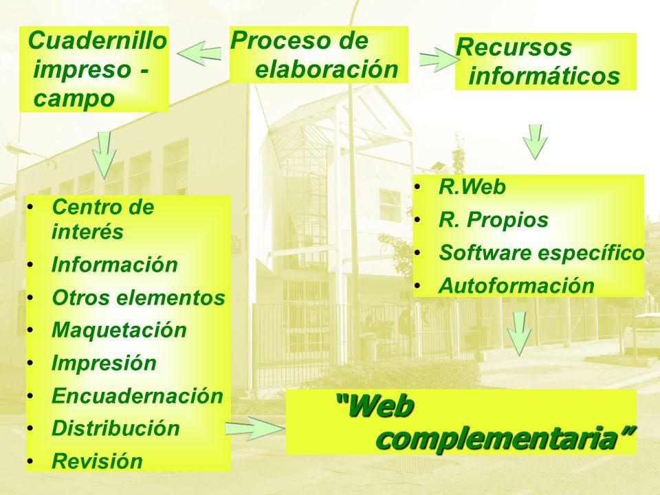 Web complementaria Web complementaria Cuadernillo impreso - campo Proceso de elaboración Recursos informáticos Centro de interés Información Otros ele