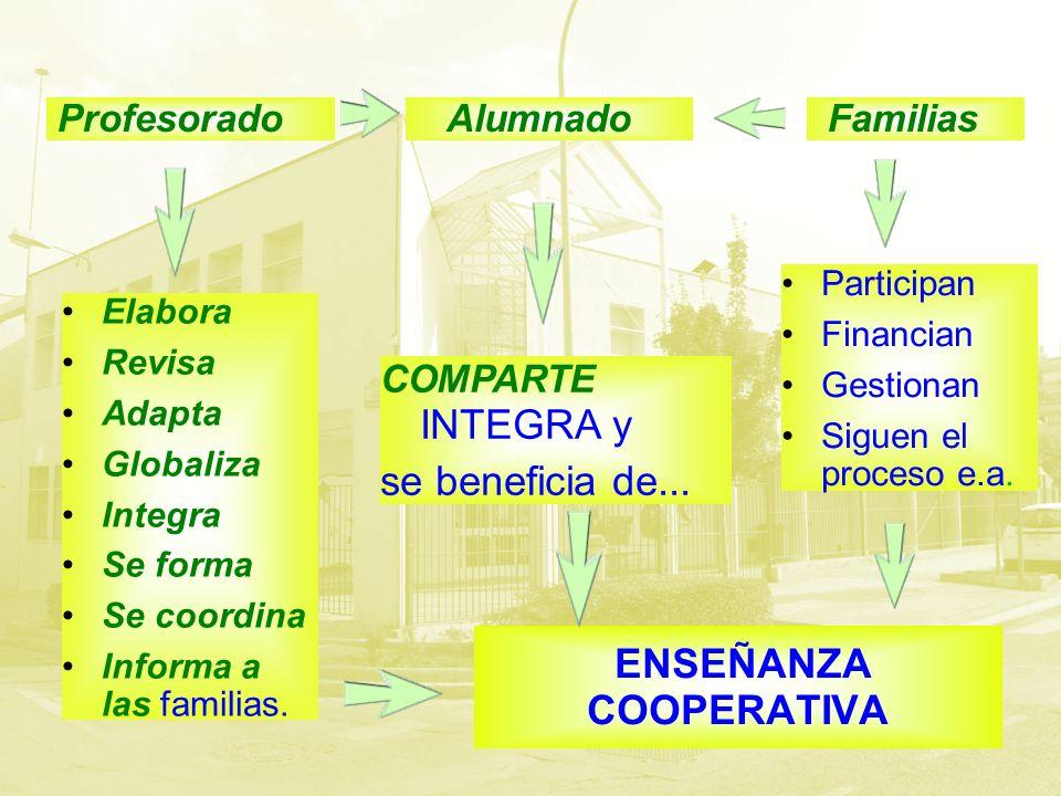 ENSEÑANZA COOPERATIVA Profesorado Alumnado COMPARTE INTEGRA y se beneficia de... Familias Elabora Revisa Adapta Globaliza Integra Se forma Se coordina