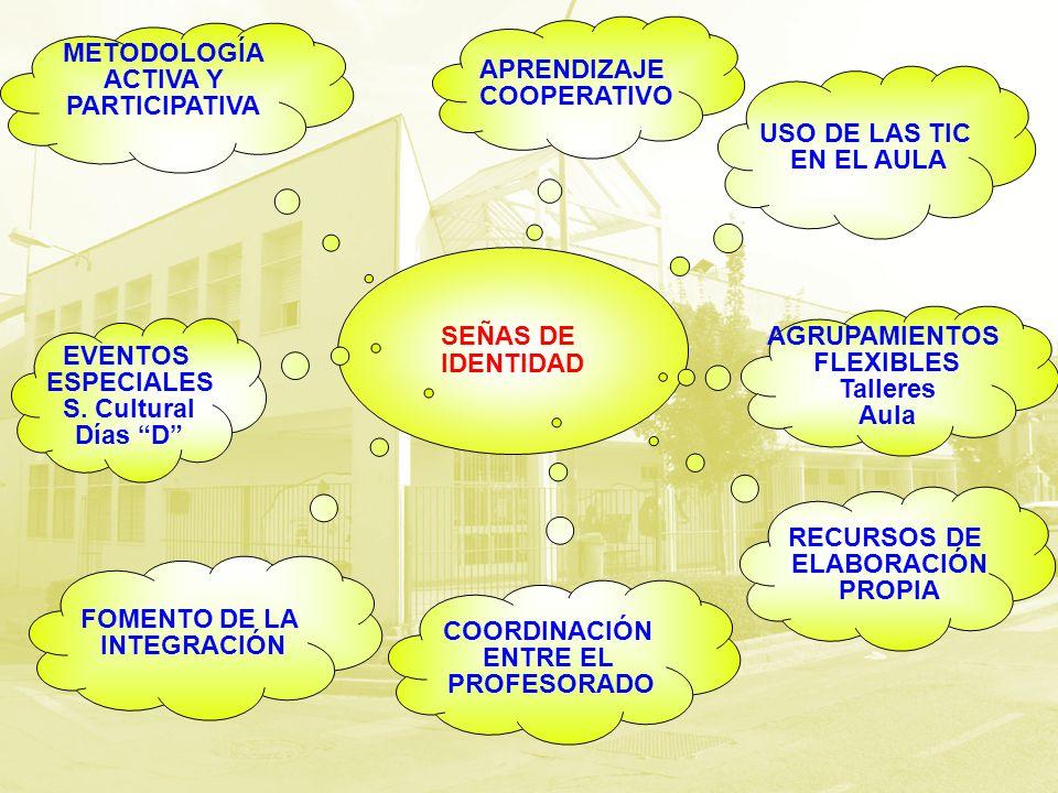 METODOLOGÍA ACTIVA Y PARTICIPATIVA APRENDIZAJE COOPERATIVO RECURSOS DE ELABORACIÓN PROPIA USO DE LAS TIC EN EL AULA SEÑAS DE IDENTIDAD COORDINACIÓN EN