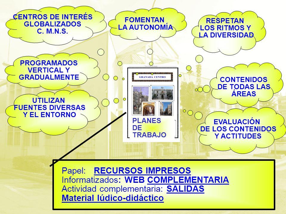 CENTROS DE INTERÉS GLOBALIZADOS C. M.N.S. FOMENTAN LA AUTONOMÍA RESPETAN LOS RITMOS Y LA DIVERSIDAD PROGRAMADOS VERTICAL Y GRADUALMENTE CONTENIDOS DE