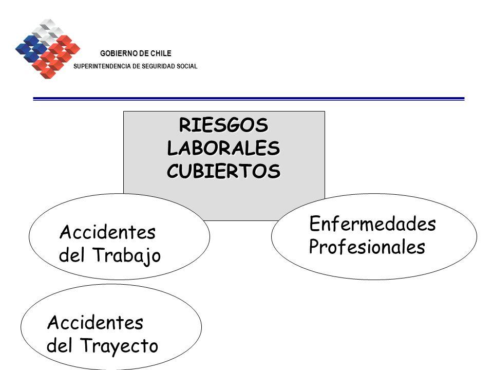 GOBIERNO DE CHILE SUPERINTENDENCIA DE SEGURIDAD SOCIAL 11 RIESGOS LABORALES CUBIERTOS Accidentes del Trabajo Enfermedades Profesionales Accidentes del