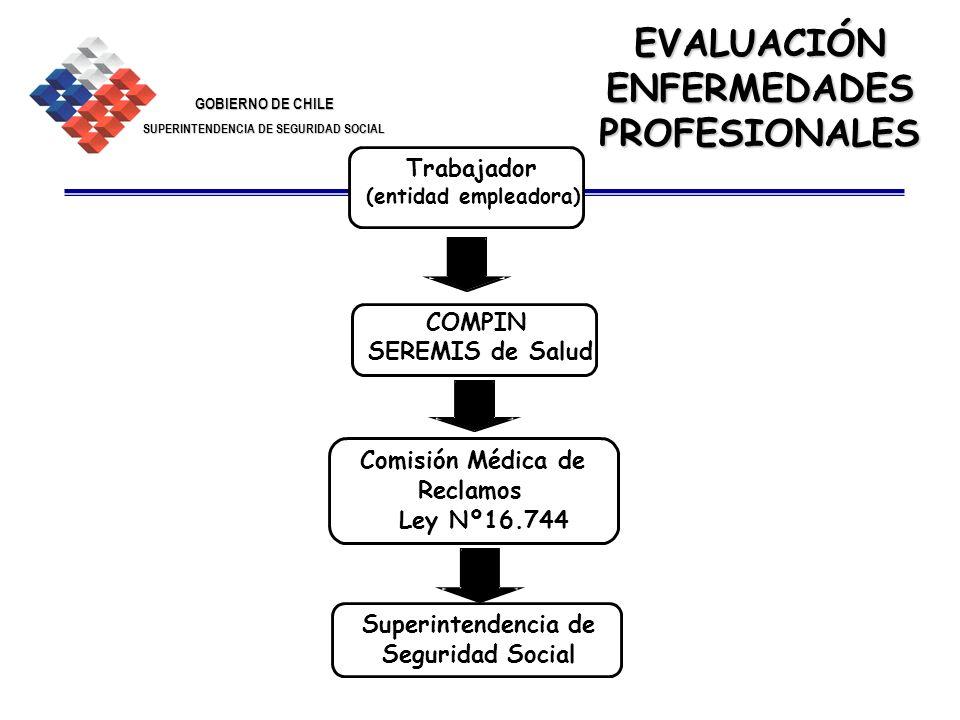 GOBIERNO DE CHILE SUPERINTENDENCIA DE SEGURIDAD SOCIAL 21 EVALUACIÓN ENFERMEDADES PROFESIONALES Trabajador (entidad empleadora) COMPIN SEREMIS de Salu