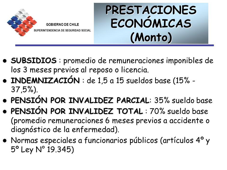 GOBIERNO DE CHILE SUPERINTENDENCIA DE SEGURIDAD SOCIAL 26 PRESTACIONES ECONÓMICAS (Monto) SUBSIDIOS SUBSIDIOS : promedio de remuneraciones imponibles