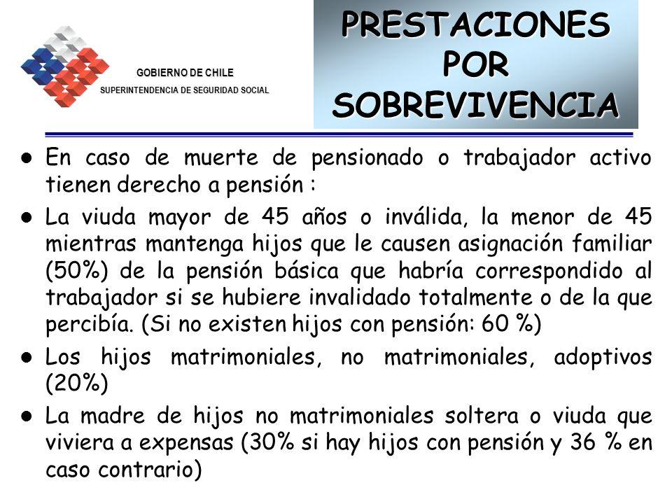 GOBIERNO DE CHILE SUPERINTENDENCIA DE SEGURIDAD SOCIAL 27 PRESTACIONES POR SOBREVIVENCIA En caso de muerte de pensionado o trabajador activo tienen de