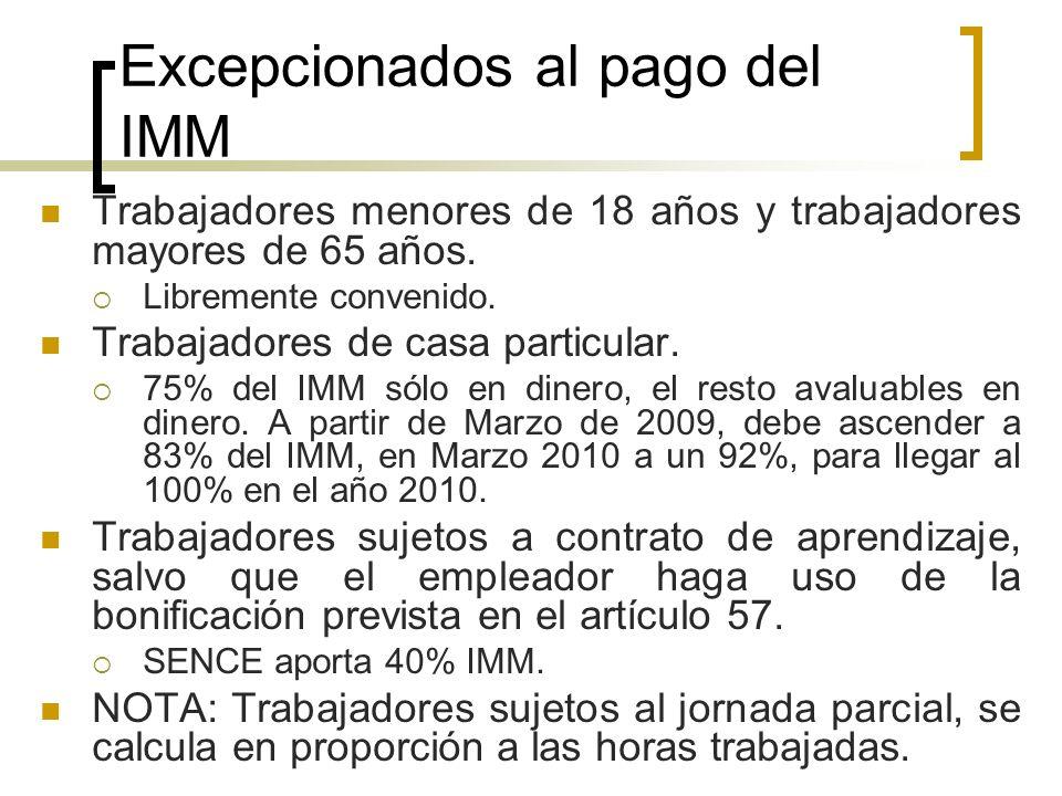 Excepcionados al pago del IMM Trabajadores menores de 18 años y trabajadores mayores de 65 años. Libremente convenido. Trabajadores de casa particular