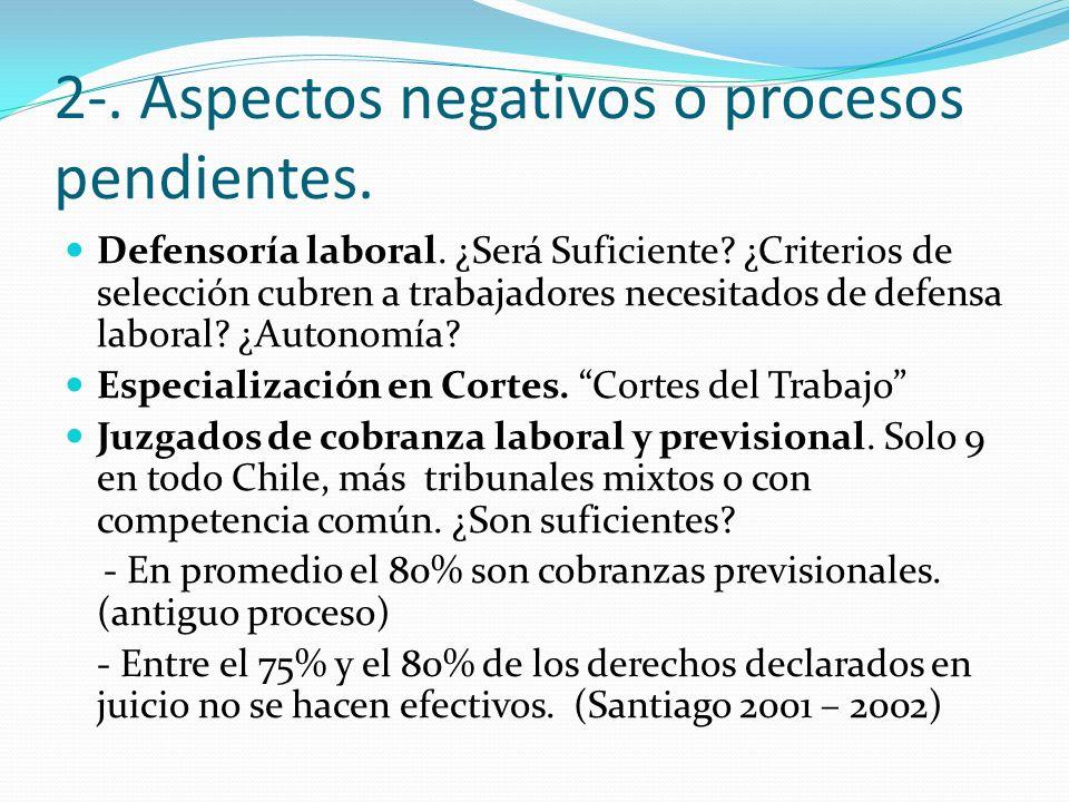 2-. Aspectos negativos o procesos pendientes. Defensoría laboral. ¿Será Suficiente? ¿Criterios de selección cubren a trabajadores necesitados de defen