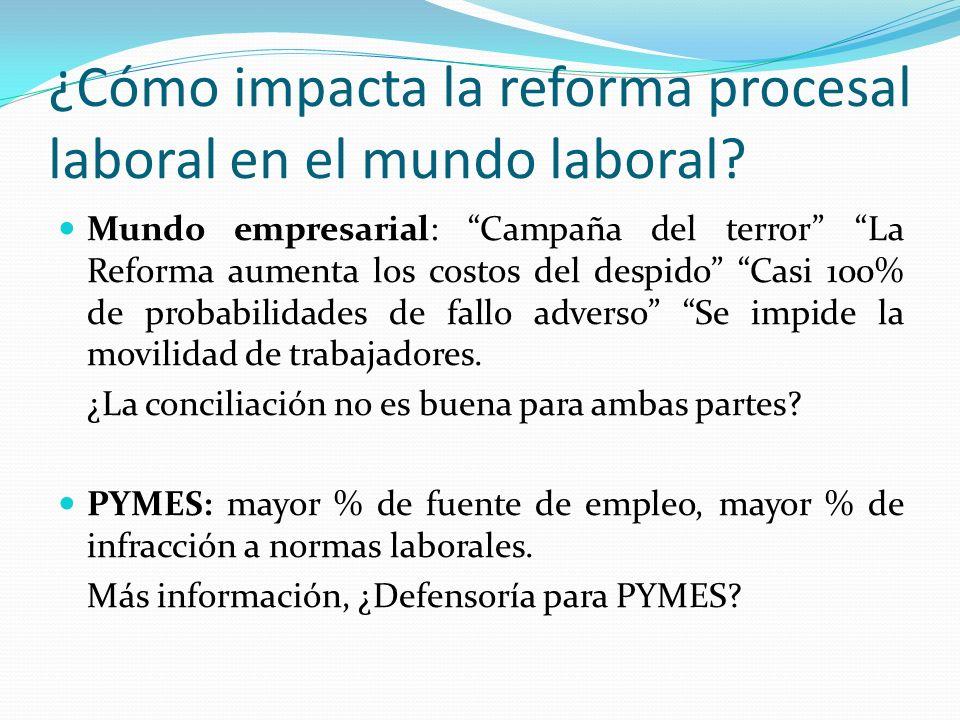 ¿Cómo impacta la reforma procesal laboral en el mundo laboral? Mundo empresarial: Campaña del terror La Reforma aumenta los costos del despido Casi 10