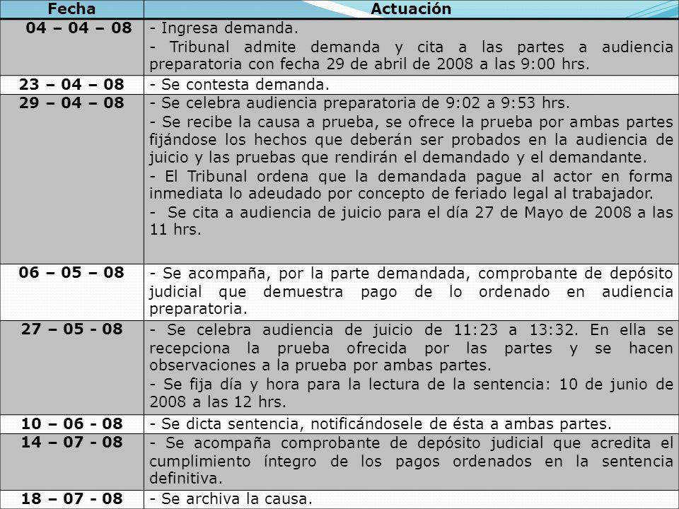 FechaActuación 04 – 04 – 08- Ingresa demanda. - Tribunal admite demanda y cita a las partes a audiencia preparatoria con fecha 29 de abril de 2008 a l