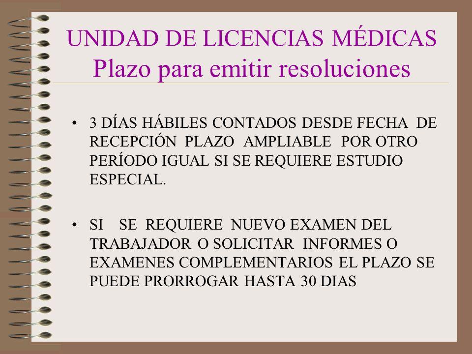 UNIDAD DE LICENCIAS MÉDICAS Plazo para emitir resoluciones 3 DÍAS HÁBILES CONTADOS DESDE FECHA DE RECEPCIÓN PLAZO AMPLIABLE POR OTRO PERÍODO IGUAL SI SE REQUIERE ESTUDIO ESPECIAL.