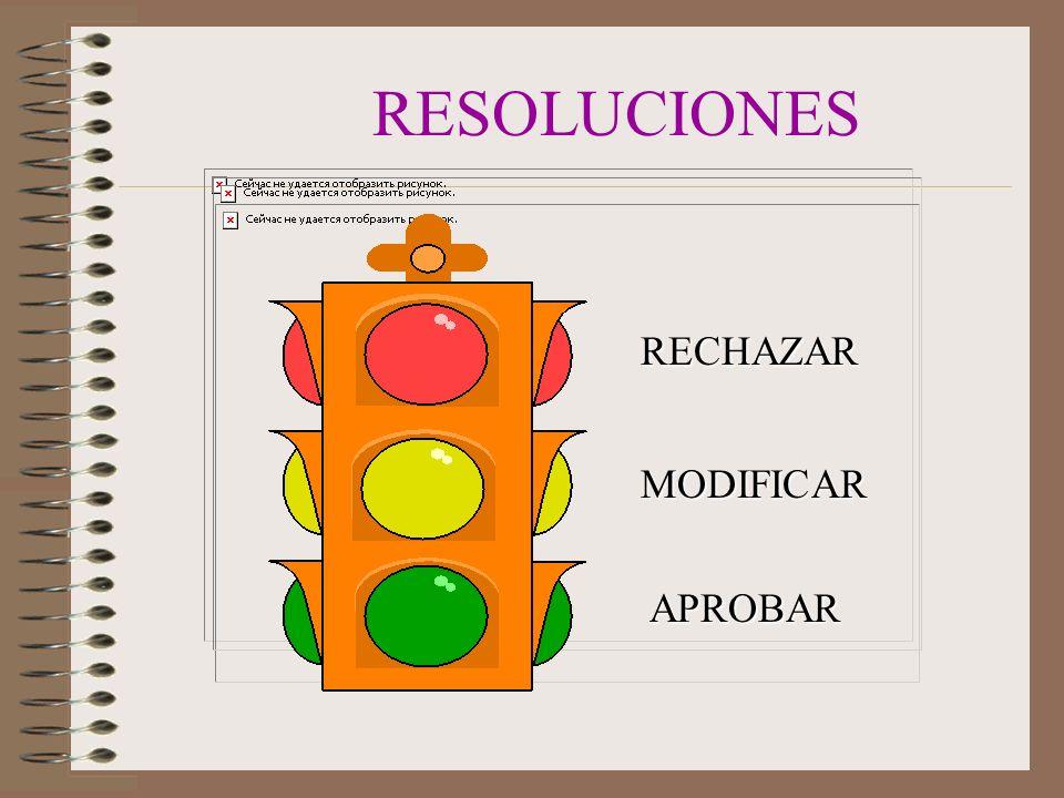 RESOLUCIONES RECHAZAR MODIFICAR APROBAR