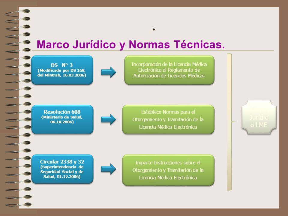 ..Marco Jurídico y Normas Técnicas.