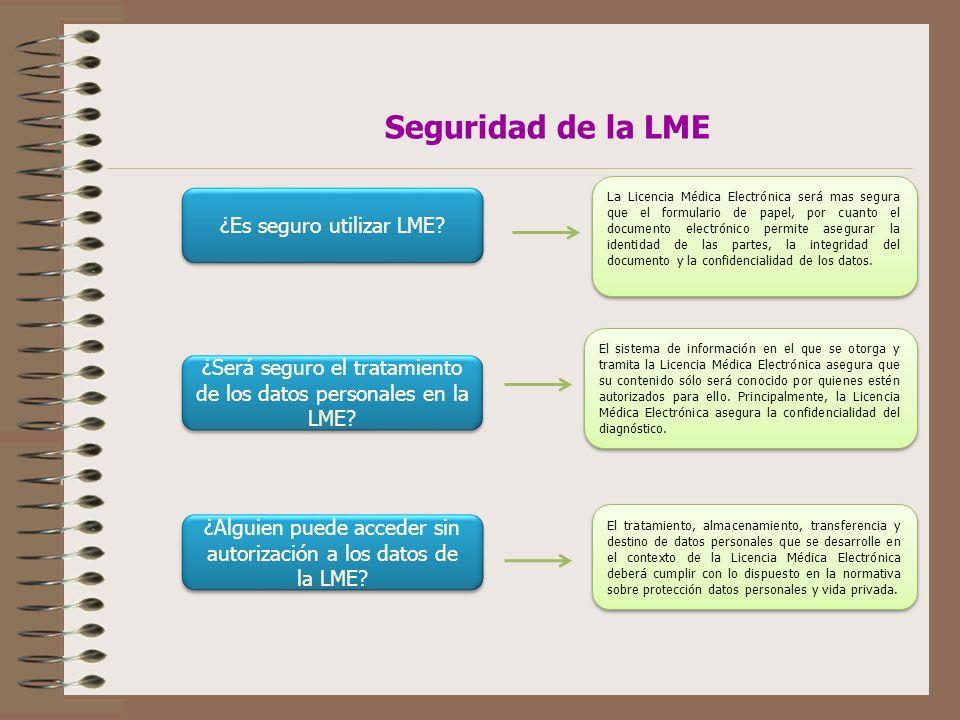 Seguridad de la LME ¿Es seguro utilizar LME.
