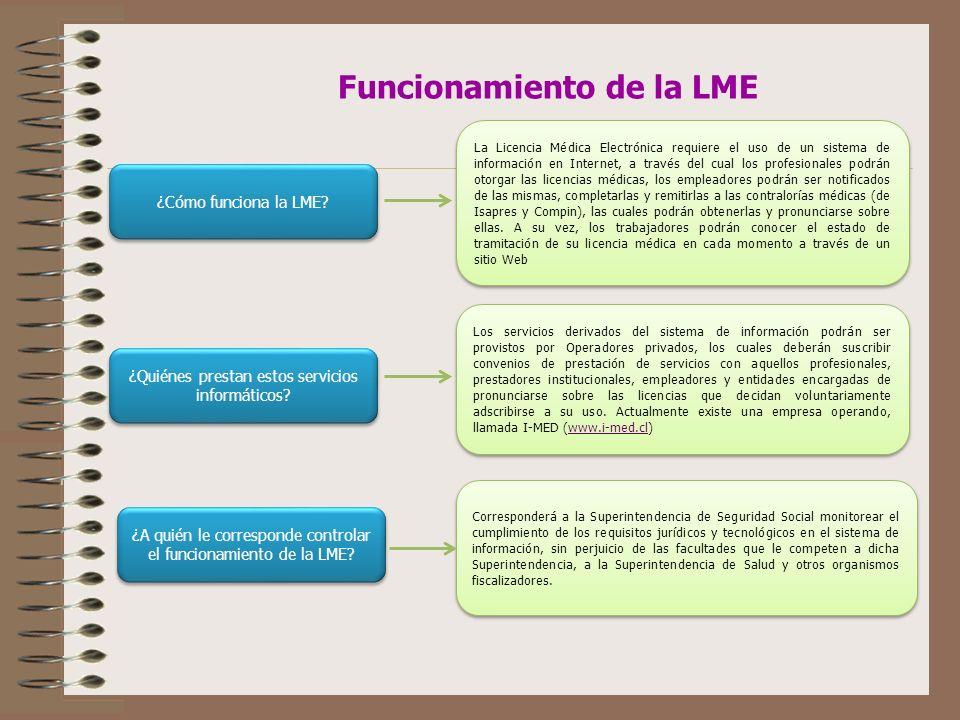 Funcionamiento de la LME ¿Cómo funciona la LME.
